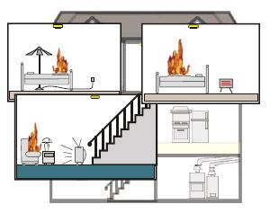 Furniture Fire Examples